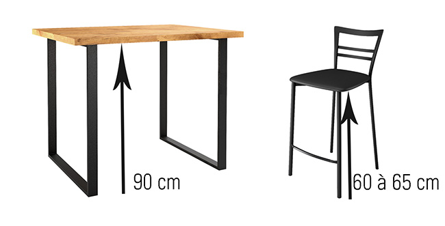 tabouret pour table hauteur plan de travail. Black Bedroom Furniture Sets. Home Design Ideas